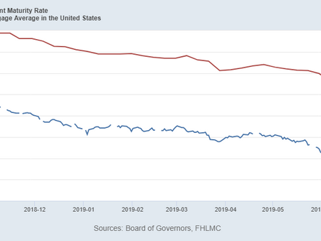 View from the Lake: Deflation & Debt