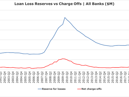 The Bank Book Q1 2021: Loss Reserve Releases to Boost Earnings