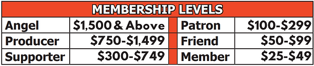 Updated Membership Levels.png