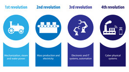 DWG launches Post-Industrial Alliance for strengthening innovation economy,making post-industrial so