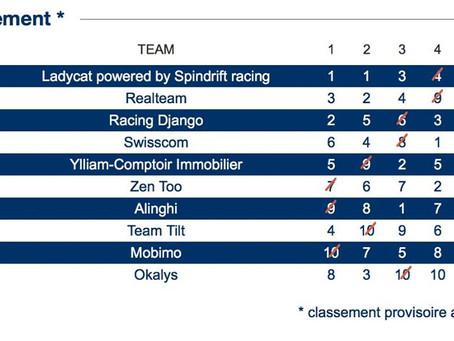 LadyCat remporte le GP Realstone