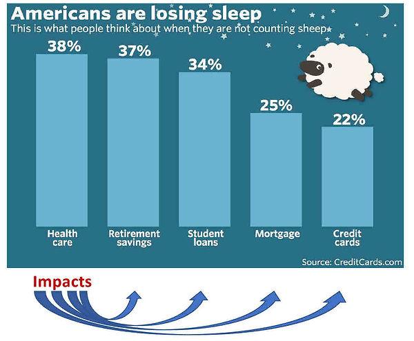 Sleep Impact.jpg