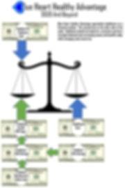 Balance 2020 and Beyond.jpg