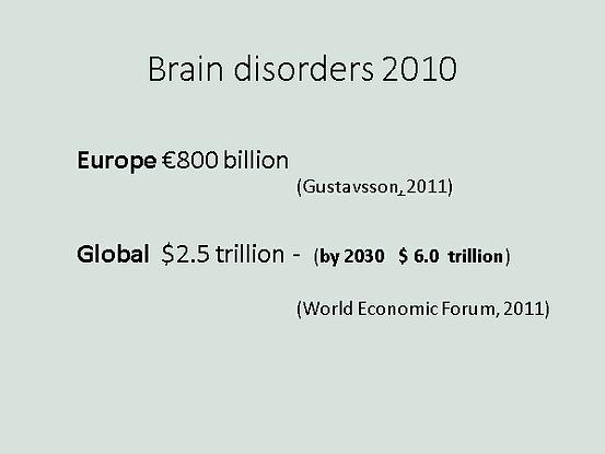 72GlobalEuroBrainCost.png
