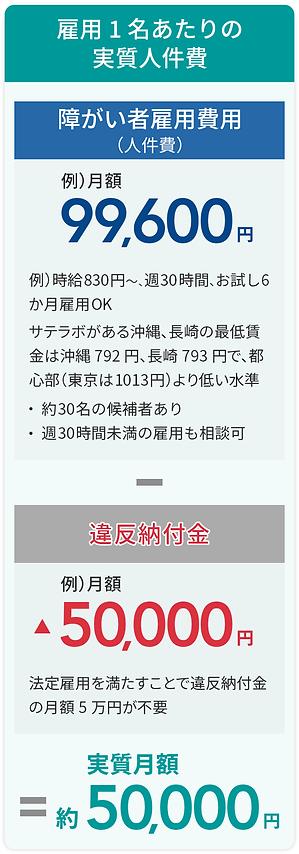 fee_03_02.png