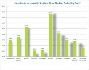 scotland-graph
