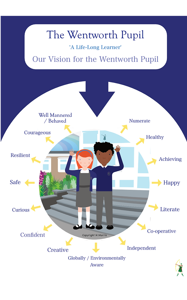 Vision Wentworth Pupil.png