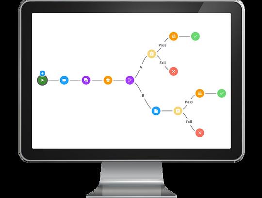 Zealic zEd Iterative Learning