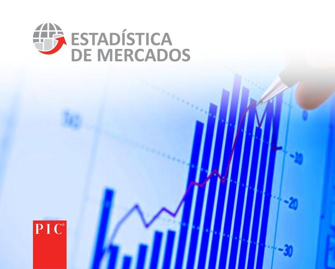 Estadísticas de Mercado LatAm.