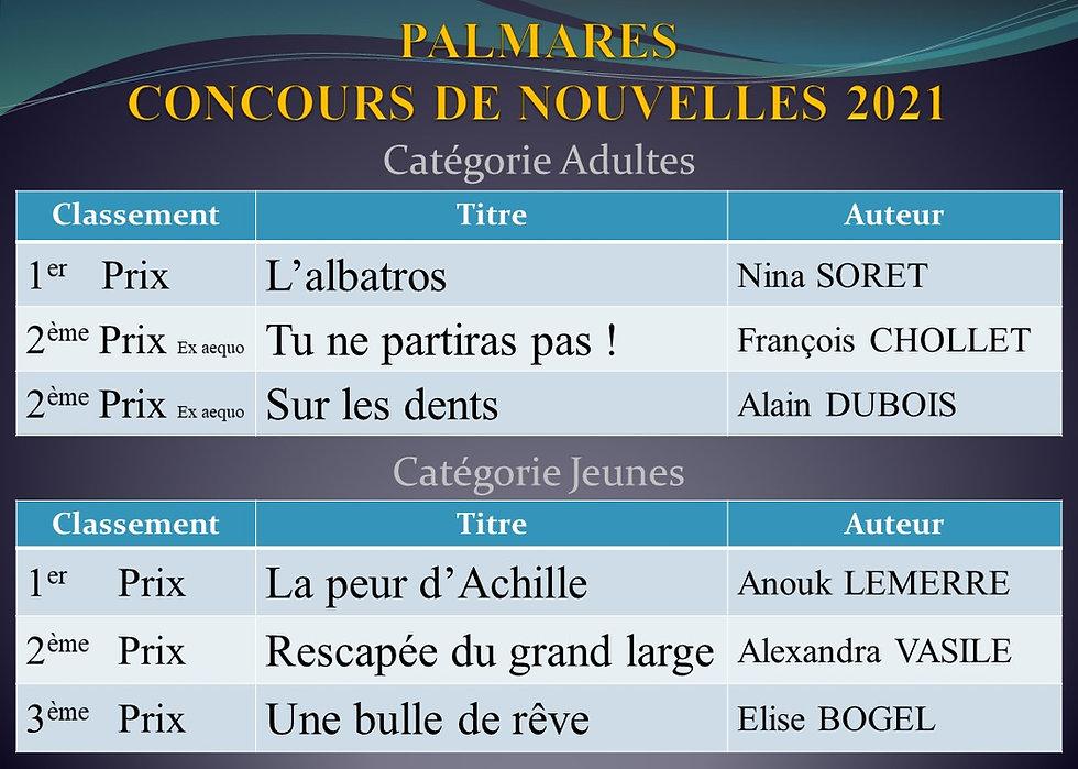 2021 05 15  PALMARES 2021 Bleu.jpg