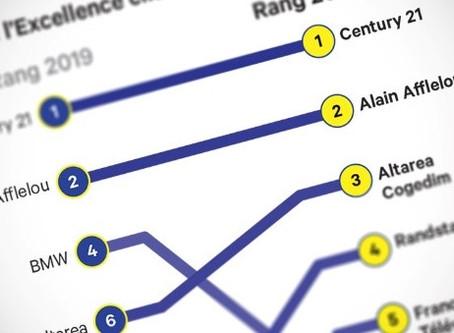 Exclusif : top 200 des champions début 2020 de la relation client