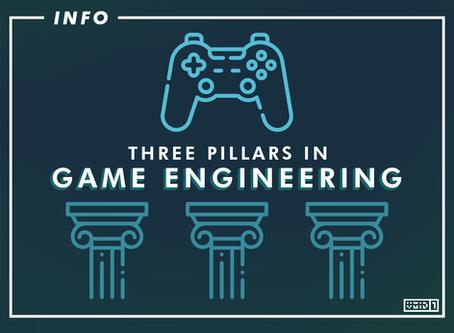 3 Pillars in Game Engineering: Intro to Modular Game Design