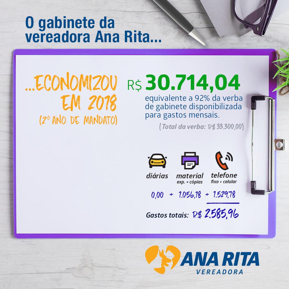 Prestação de contas de 2018