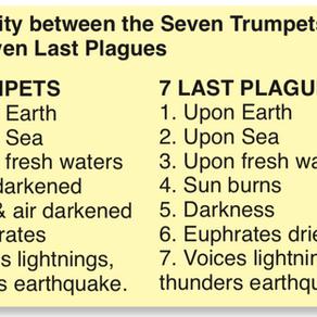 Revelation 8 - The Seven Trumpets Part 1