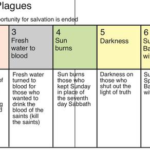 Revelation 16 - The 7 Last Plagues