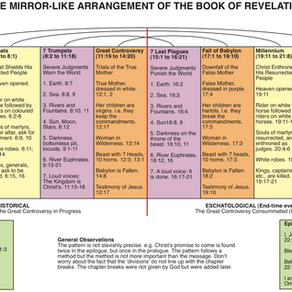 Revelation 1 - A Book which can be Understood