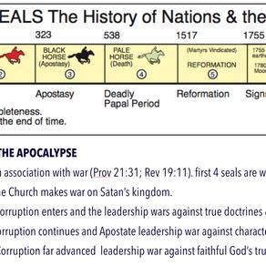 Revelation 6 - The 7 Seals