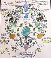Light Crystals
