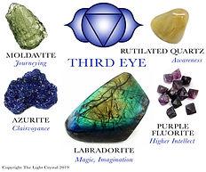 third eye chakra crystals.jpg