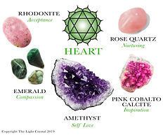 heart chakra crystals.jpg