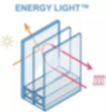 350x368xEnergy_Light_1494837221.jpeg.pag