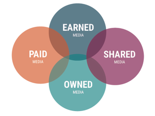 Determine best media to tell your organization's story
