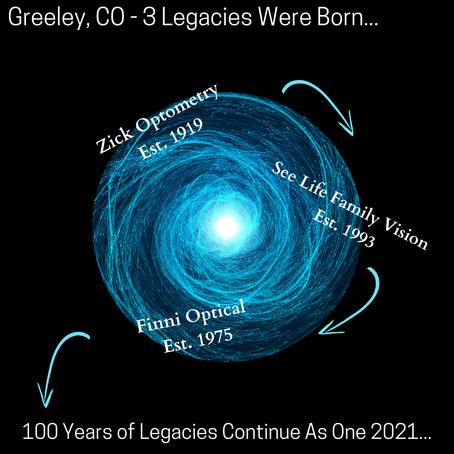 A Legacy...100 Years In The Making... Un Legado De 100 Años En Desarrollo