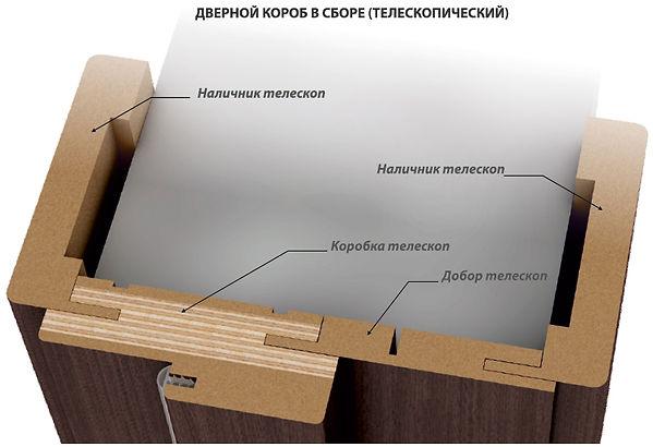 pogonazh_telescop (1).jpg