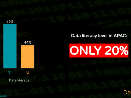 Why Data literacy matters