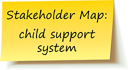 stakeholder%20map%20-%20local%20politica