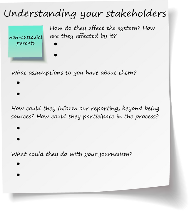 understanding your stakeholder@1.5x.png