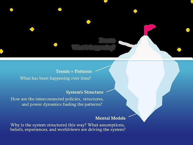 Iceberg Grahic v2.png