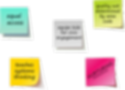 Creating a Shared Vision, step 3.png