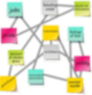 connected post its@2x.png