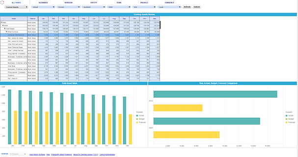 Screenshot of Six Degrees planning tool's fixed assets feature