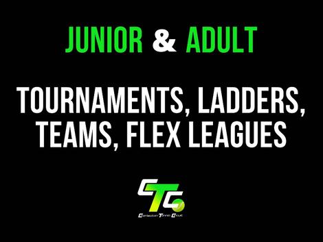 Junior & Adult 2021 Tournament Updates!