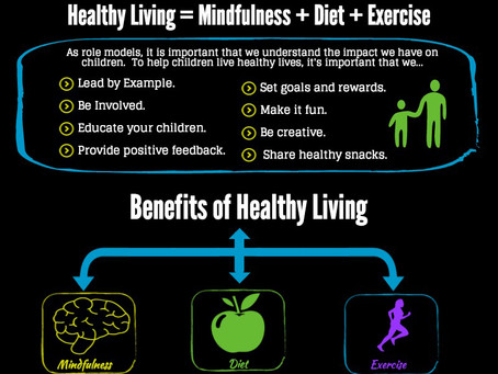 Cheat Sheet: Helping your Child Live a Healthy Lifestyle