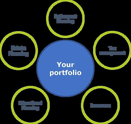 Your portfolio.png