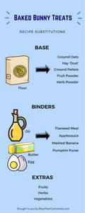 Easy way to look at baked bunny treat recipes