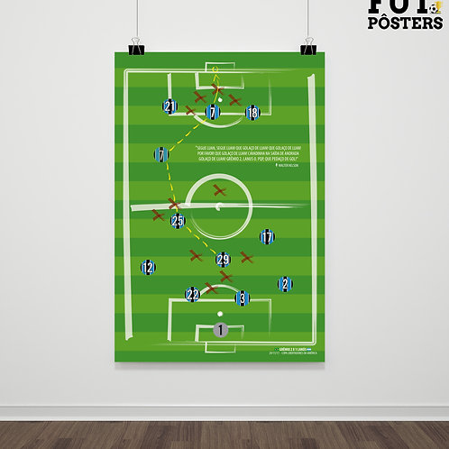 Pôster Lances Inesquecíveis - Luan Grêmio Libertadores - 29,7 x 42 cm (A3)