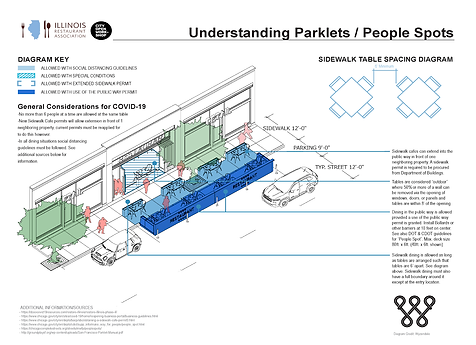 Wyzendale_Parklet_People Spot_Page_1.png