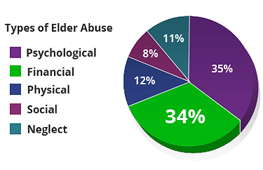 elder-abuse.png