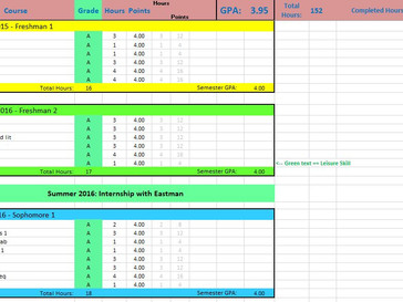 Excel 5-Year Class Scheduling/Planning document
