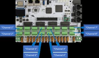 F16v3 channels 2.png