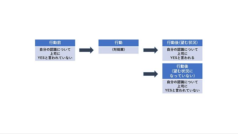 咲田さんABC分析.png