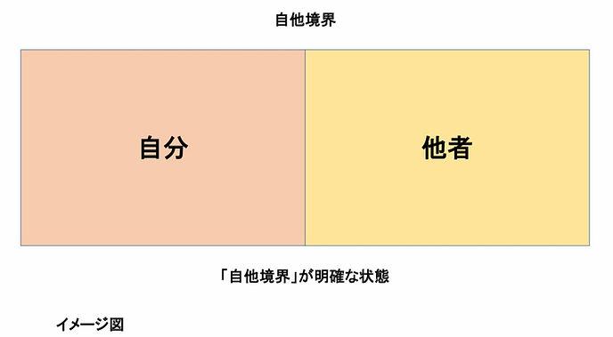 自他境界が明確な状態.jpg
