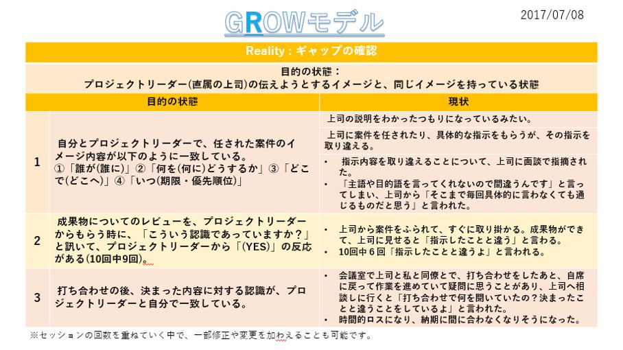 咲田さんGROW「Realityの状態」.png