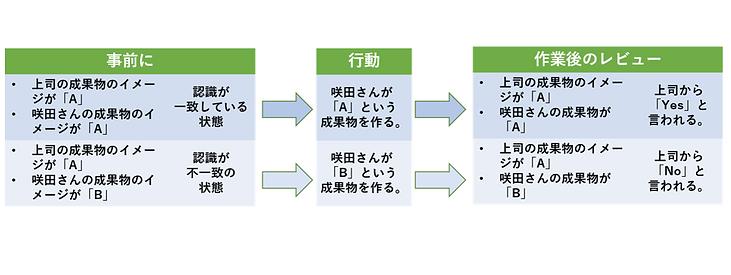 咲田さんABC.png