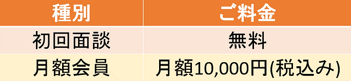 【ADHD-COACH】ご料金(改訂0222).png