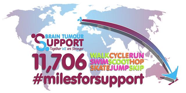 11706milesforsupport-logo.jpg